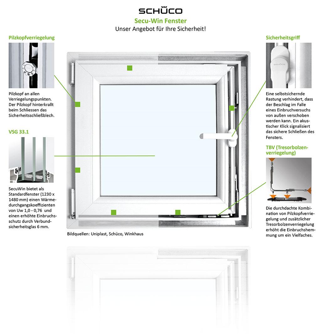 einbruchschutz fenster haust r terassent r nachr sten. Black Bedroom Furniture Sets. Home Design Ideas